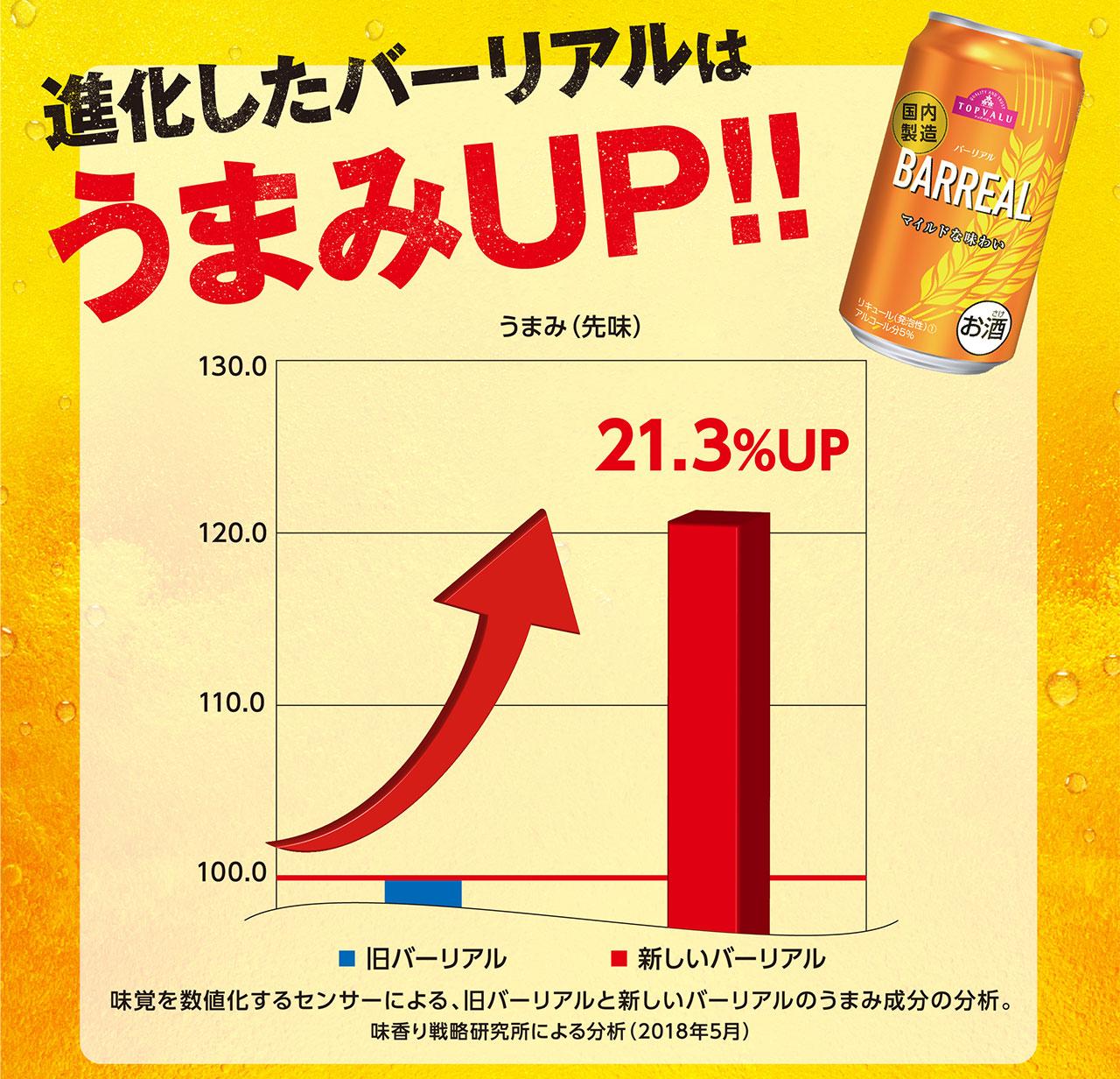 進化したバーリアルはうまみUP!!