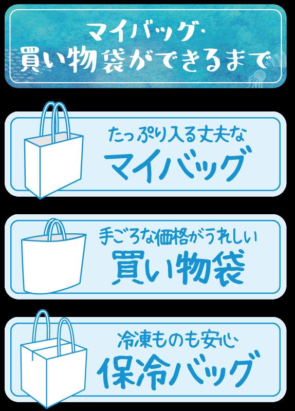マイバッグ・買い物袋ができるまで たっぷり入る丈夫なマイバッグ 手ごろな価格がうれしい買い物袋