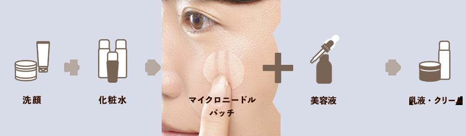 洗顔 化粧水 マイクロニードルパッチ 美容液 乳液・クリーム