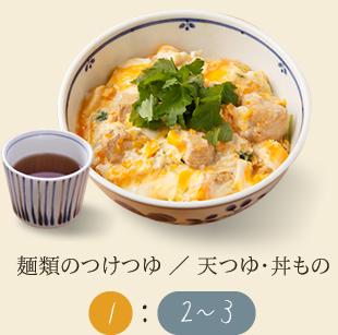 麺類のつけつゆ / 天つゆ・丼もの つゆ1 水またはお湯2~3