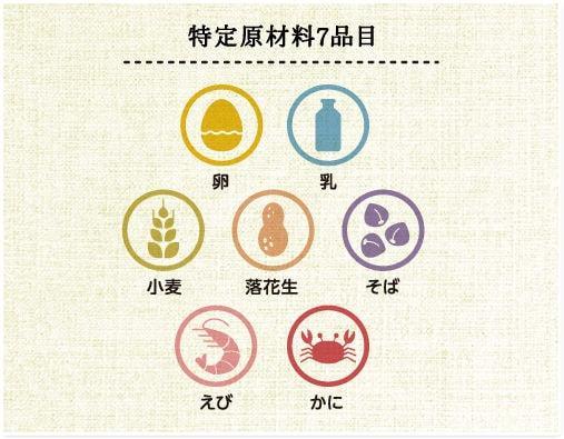 特定原材料7品目|卵・乳・小麦・落花生・そば・えび・かに