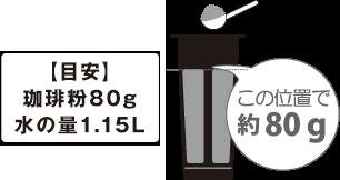 【目安】 珈琲粉80g 水の量1.15L この位置で約80g