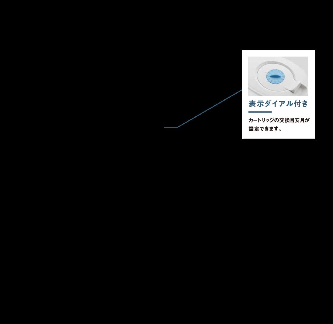 表示ダイアル付きカートリッジの交換目安月が設定できます。
