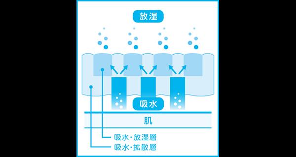ダイヤモンドリブ構造図