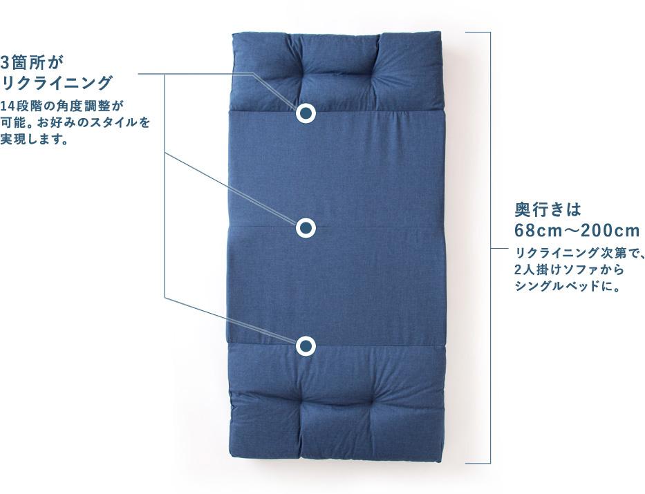 3箇所がリクライニング14段階の確度調整が可能。お好みのスタイルを実現します。 奥行きは68cm~200cmリクライニング次第で、2人掛けソファからシングルベッドに。