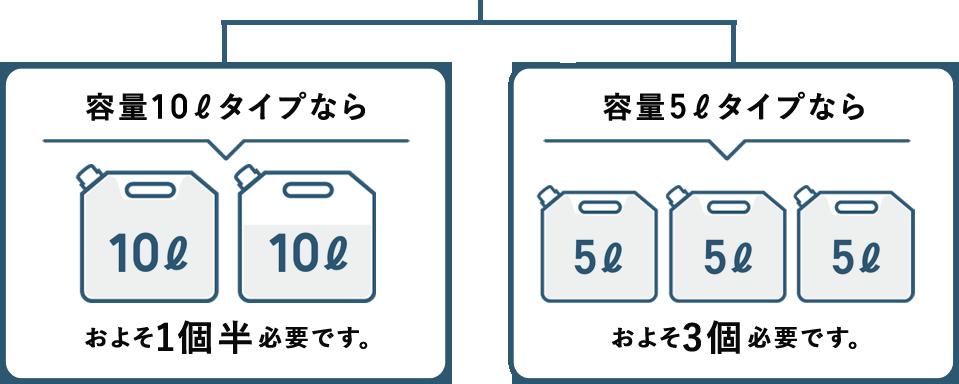 省スペース水タンク