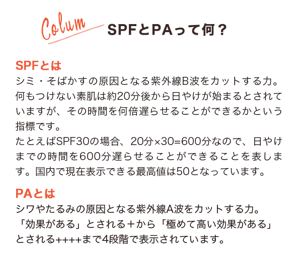 SPFとPAって何?