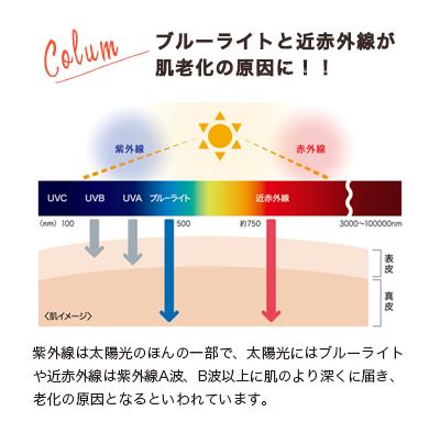 ブルーライトと近赤外線が 肌老化の原因に!!
