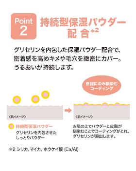 POINT1 持続型保湿パウダー配合*2
