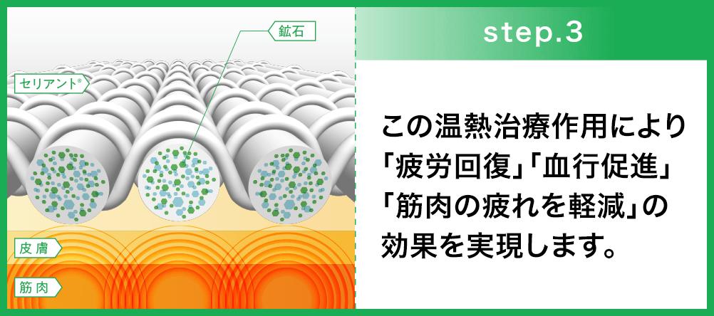 step3 この温熱治療作用により「疲労回復」「血行促進」「筋肉の疲れを軽減」の効果を実現します。
