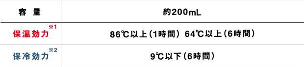容量:約200ml 保湿効力:63℃以上(6時間) 保冷効力:9℃以下(6時間)