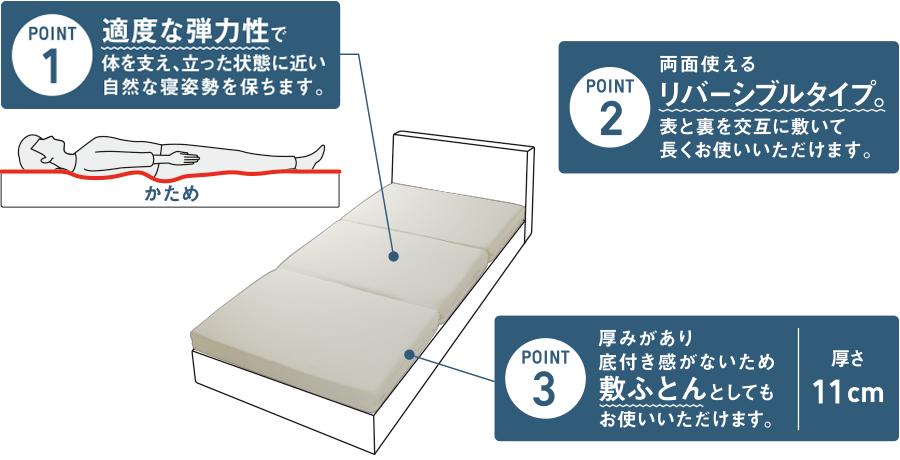 POINT1 適度な弾力性で体を支え、立った状態に近い自然な寝姿勢を保ちます。POINT2 両面使えるリバーシブルタイプ。表と裏を交互に敷いて長くお使いいただけます。POINT3 厚みがあり底付き感がないため敷ふとんとしてもお使いいただけます。