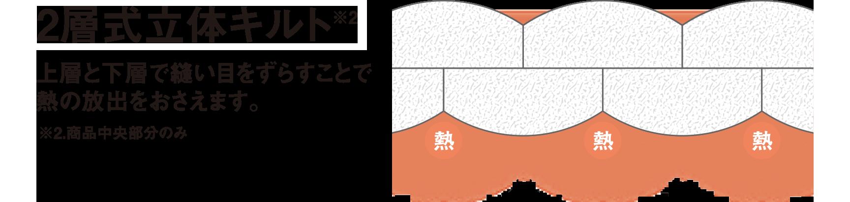 層式立体キルト 上層と下層で縫い目をずらすことで熱の放出をおさえます。