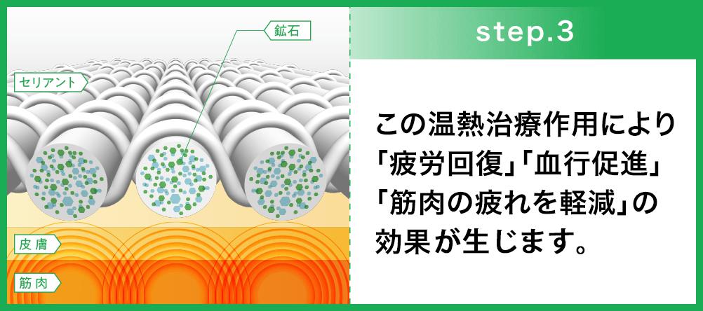 step.3 この温熱治療作用により、「疲労回復」「血行促進」「筋肉の疲れを軽減」の効果が生じます。