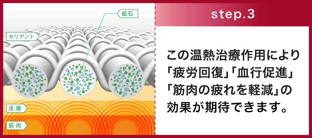 step3 この温熱治療作用により「疲労回復」「血行促進」「筋肉の疲れを軽減」の効果が期待できます。